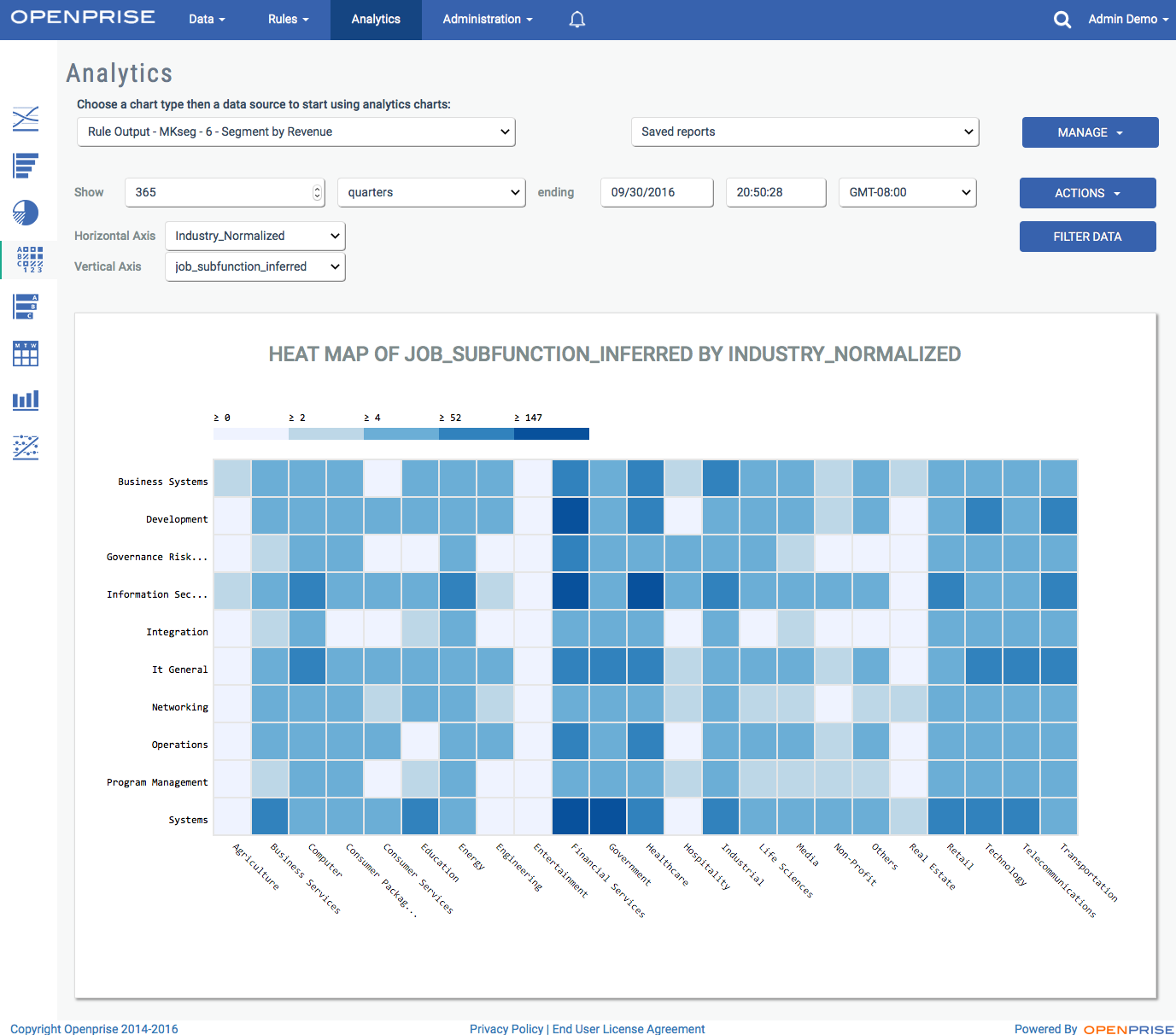 Openprise Data Automation includes data heatmaps that can show account coverage by job function and many other attributes.