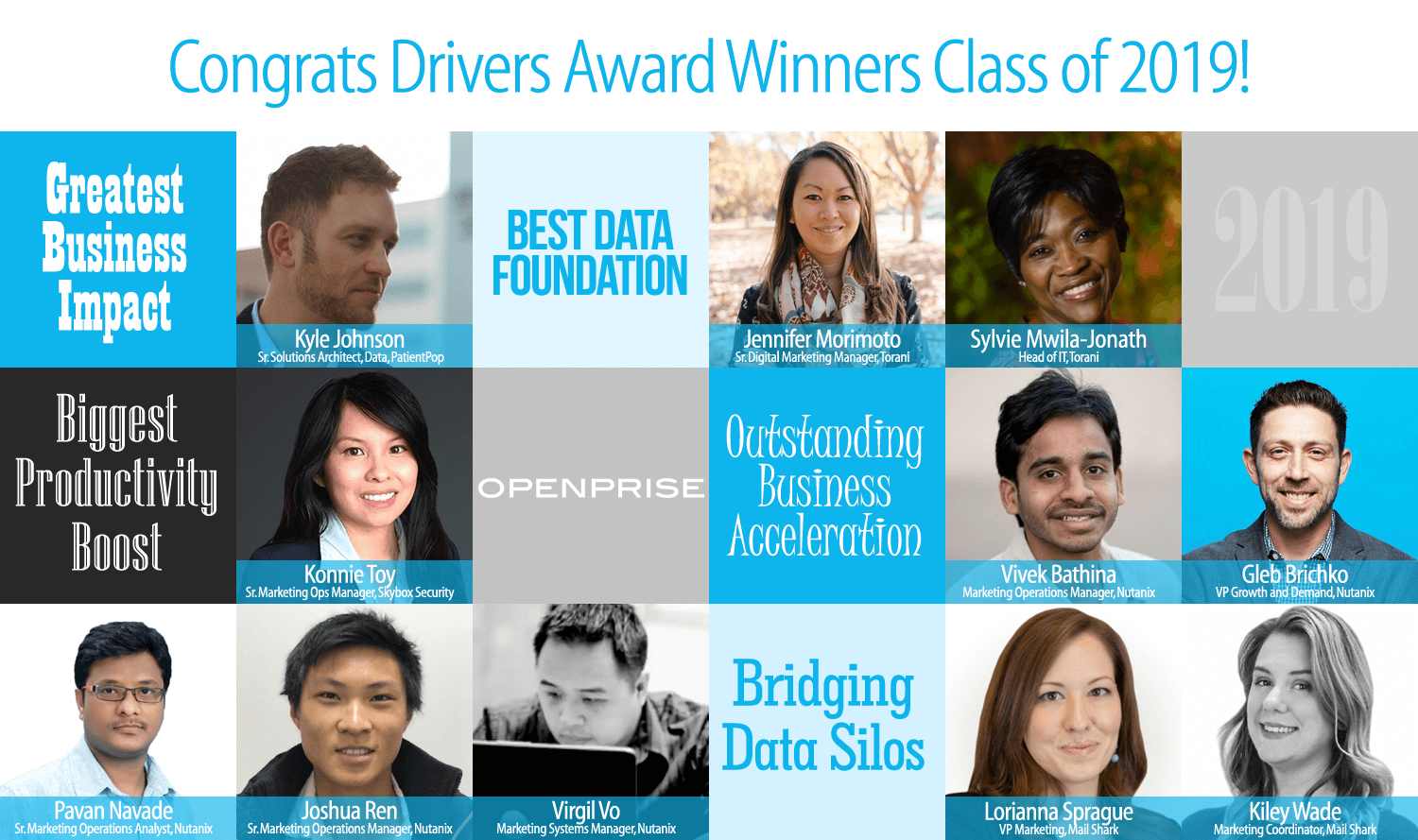Learn more about this year's Openprise Data-Driven Marketer of the Year Award Winners!