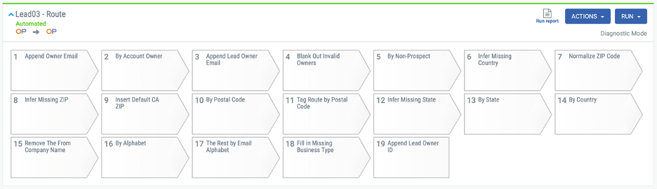 Hybrid App Example: A Lead Routing App for CRM