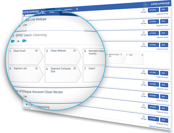 cleansing salesforce leads data