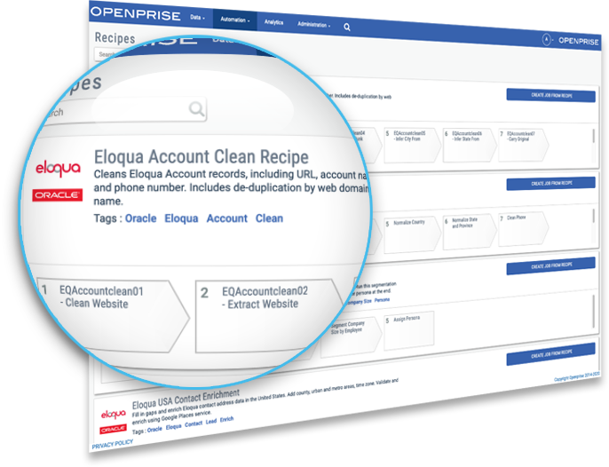 data cleansing for accounts and contacts