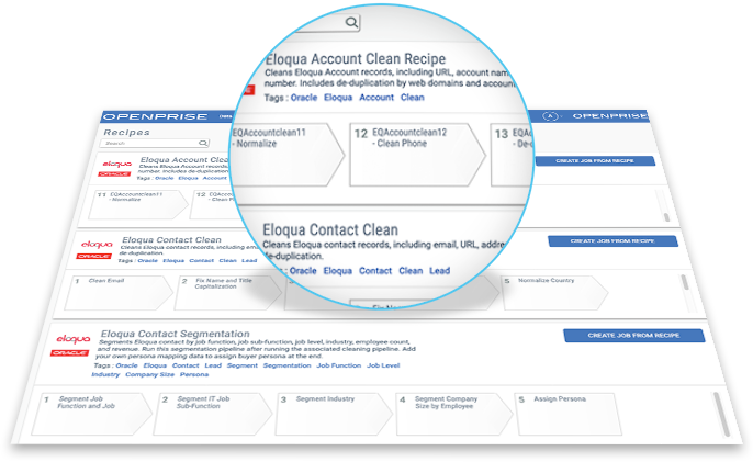 dedupe leads contacts accounts