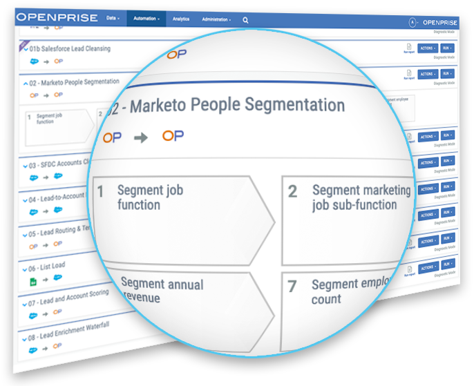 Job Function & Job Level Segmentation