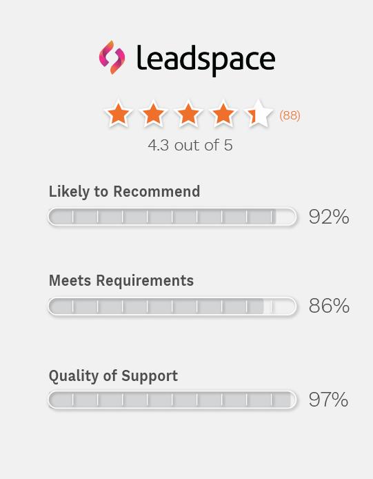 Leadspace v Openprise - Winter 2021